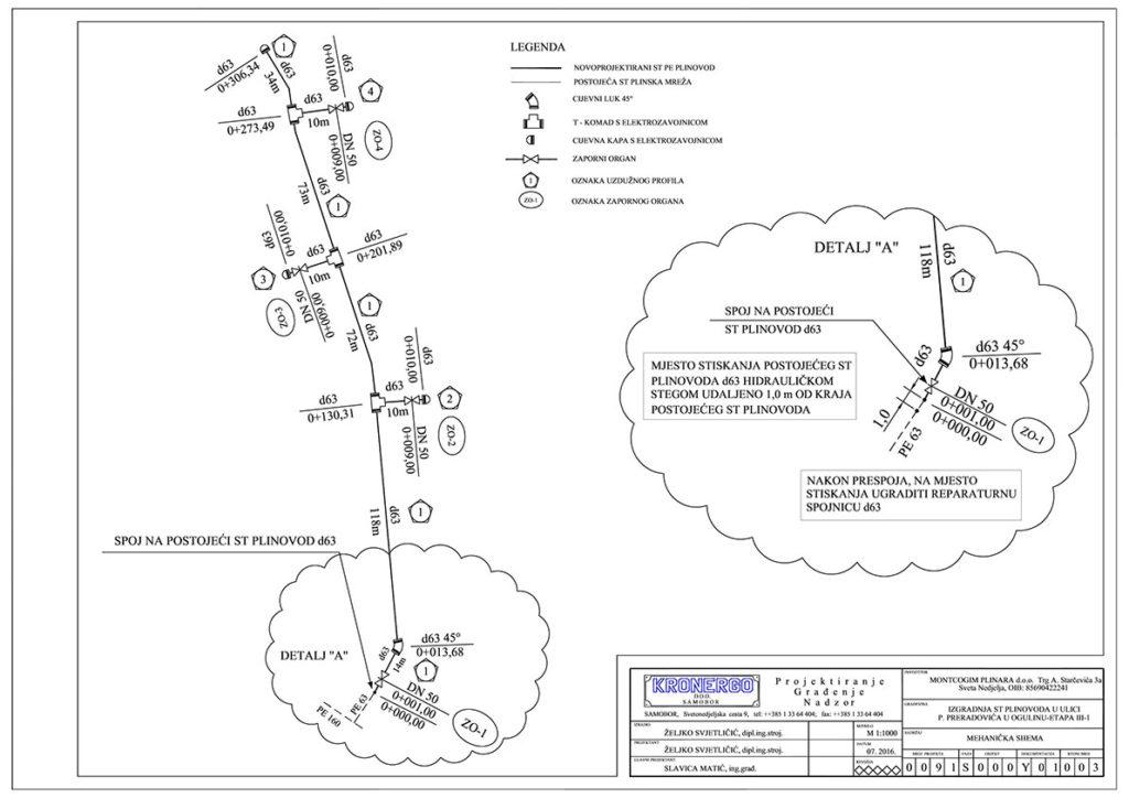 mehanicka-shema-projektiranje-plinovoda