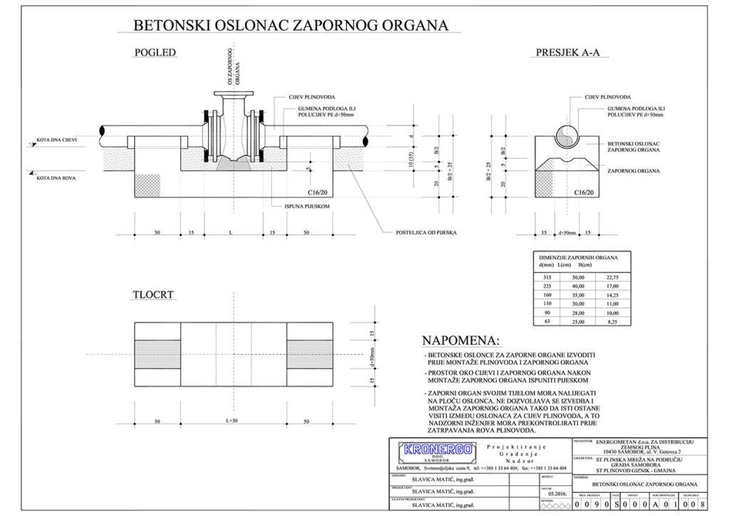 projektiranje-plinovoda-betonski-oslonac-zapornog-organa