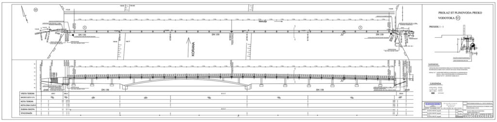 projektiranje-plinovoda-detalj-prijelaza-preko-vodotoka