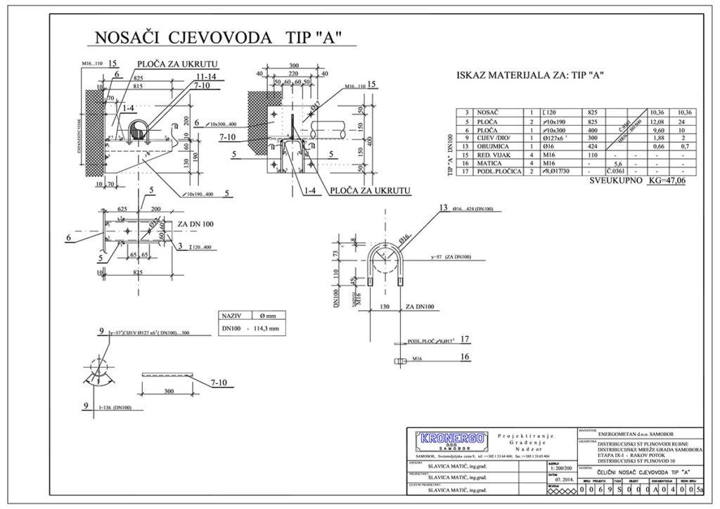 projektiranje-plinovoda-detalji-nosaca-cjevovoda