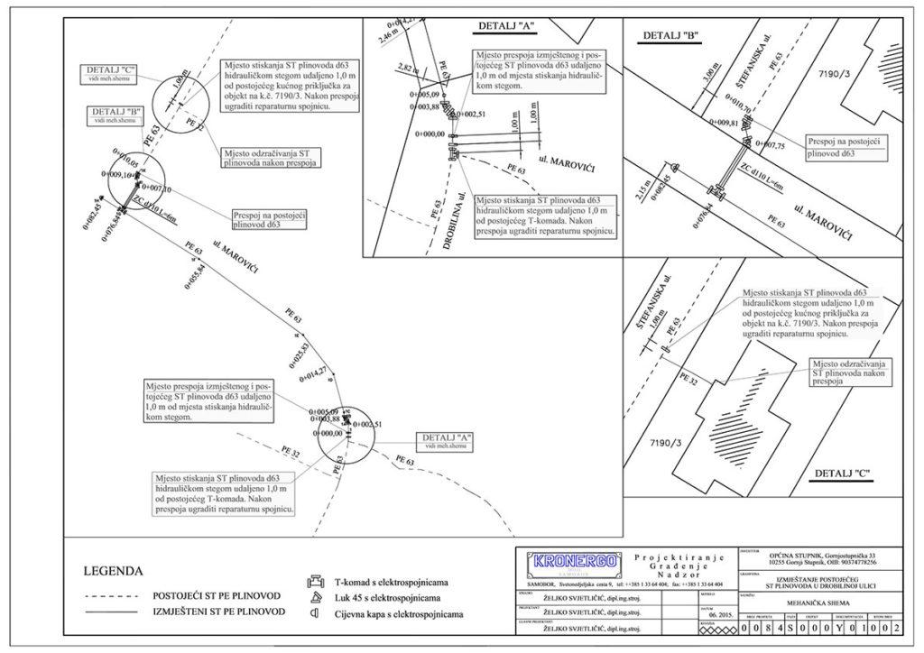 projektiranje-plinovoda-mehanicka-shema-plinovoda