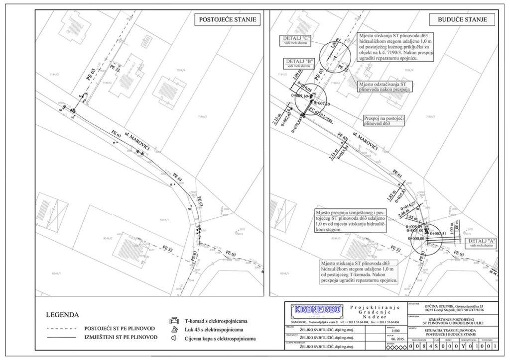 projektiranje-plinovoda-situacija-trase-plinovoda