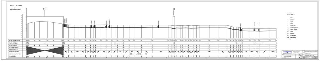 projektiranje-srednjetlacnog-plinovoda-za-tvornicu